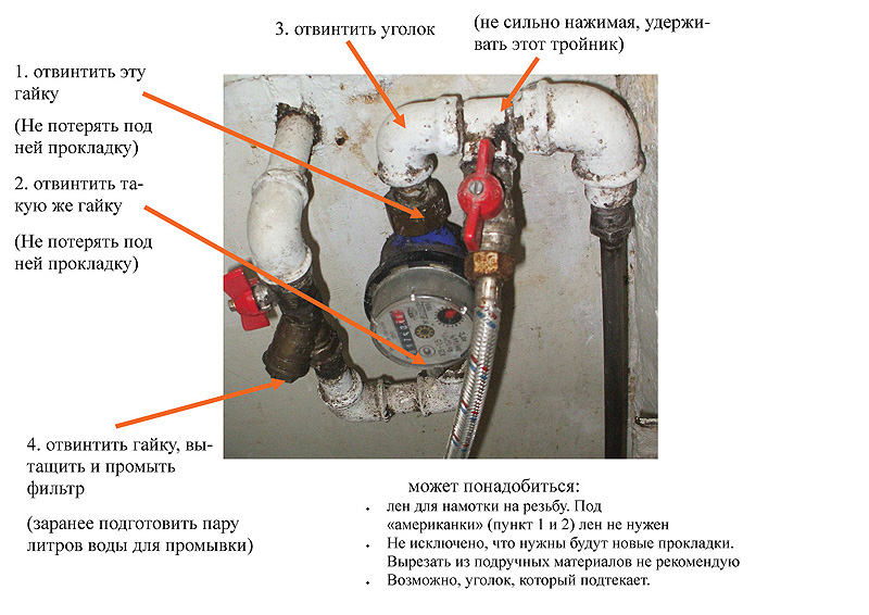 Схема демонтажа счетчика воды